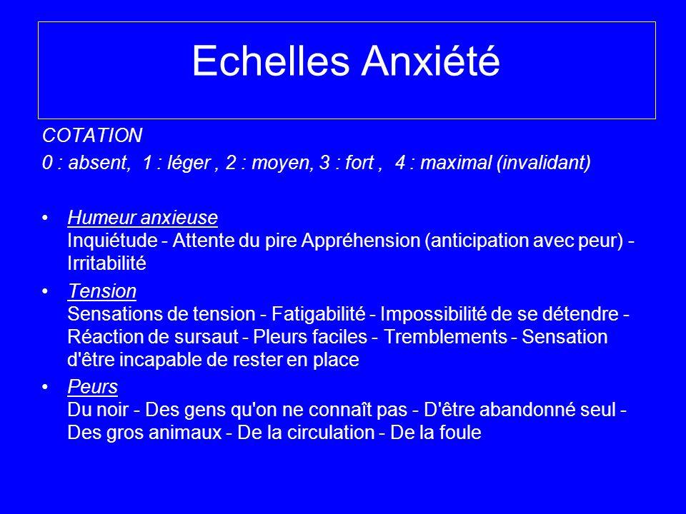 Echelles Anxiété COTATION