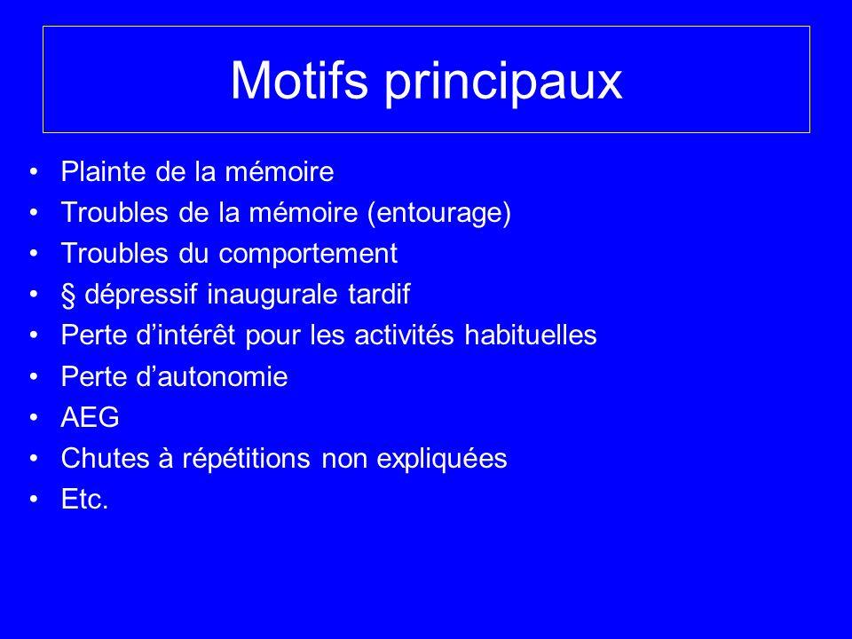Motifs principaux Plainte de la mémoire