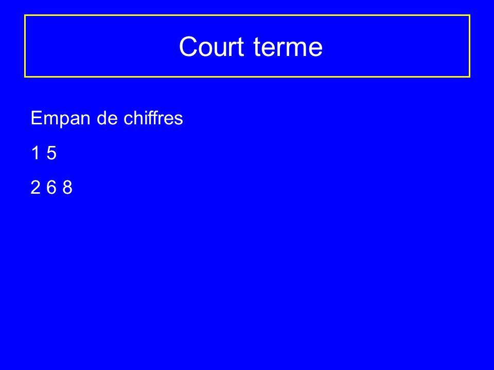 Court terme Empan de chiffres 1 5 2 6 8
