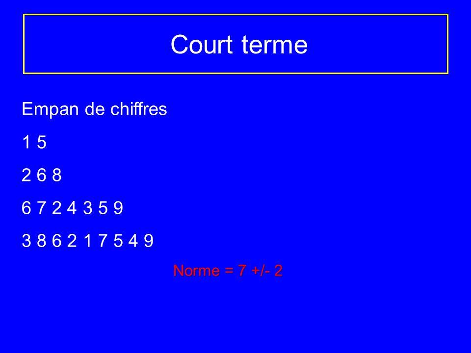 Court terme Empan de chiffres 1 5 2 6 8 6 7 2 4 3 5 9