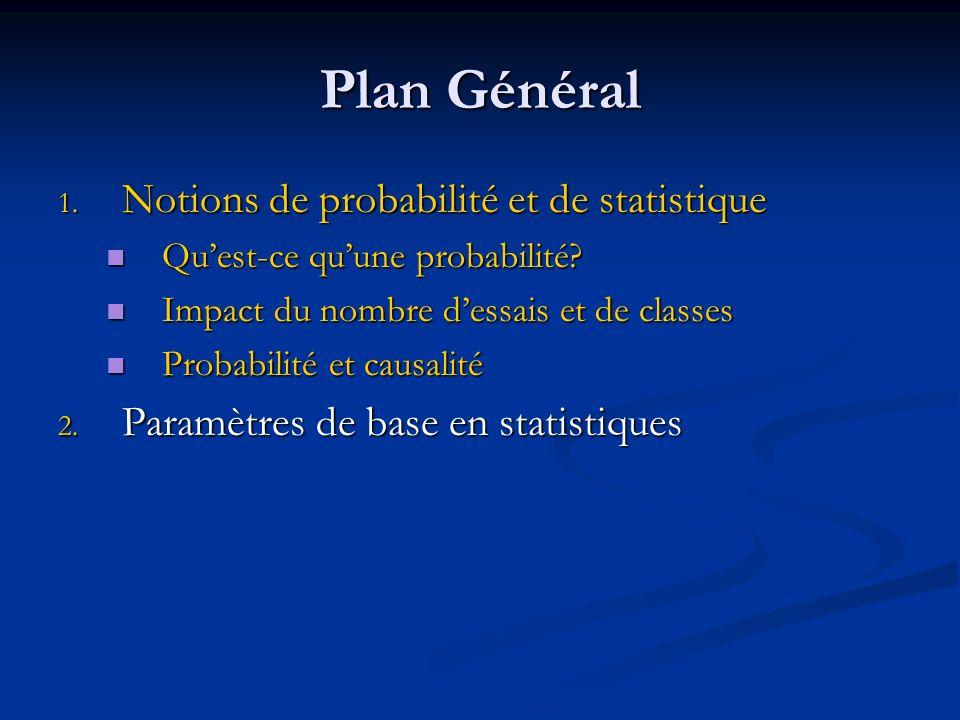 Plan Général Notions de probabilité et de statistique
