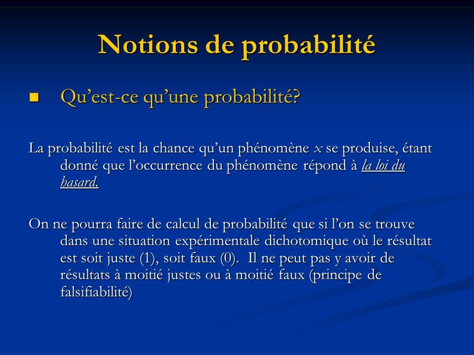 Notions de probabilité