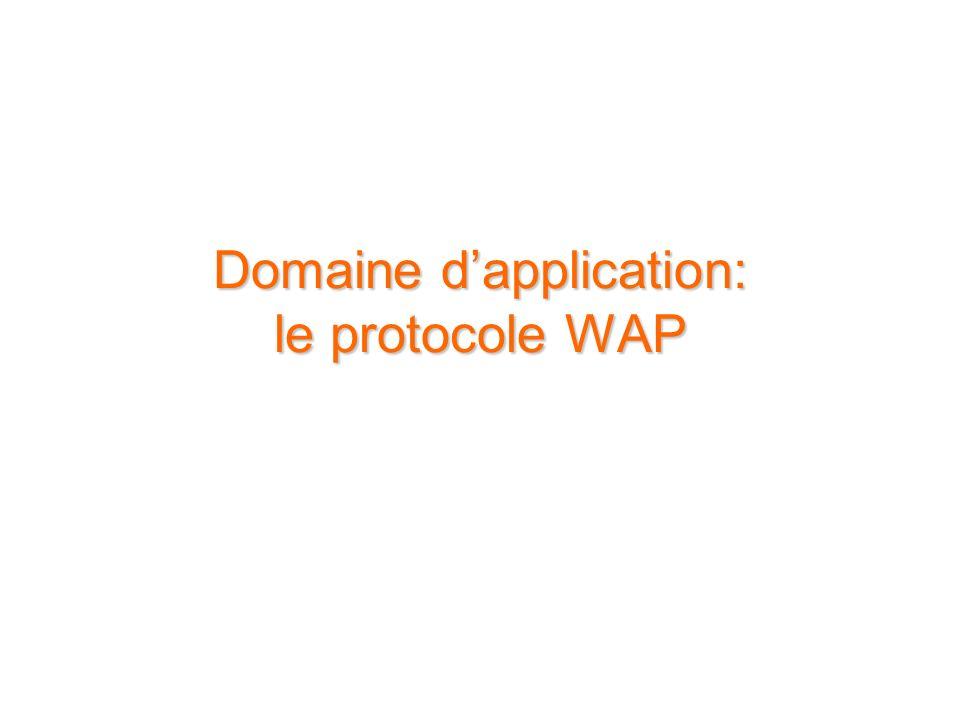 Domaine d'application: le protocole WAP
