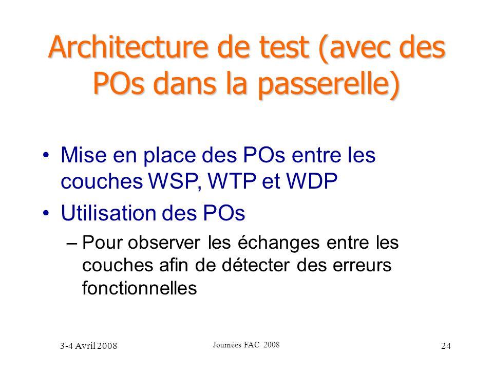 Architecture de test (avec des POs dans la passerelle)