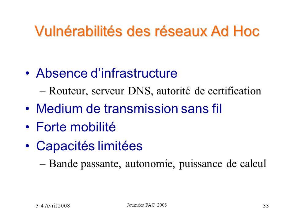 Vulnérabilités des réseaux Ad Hoc