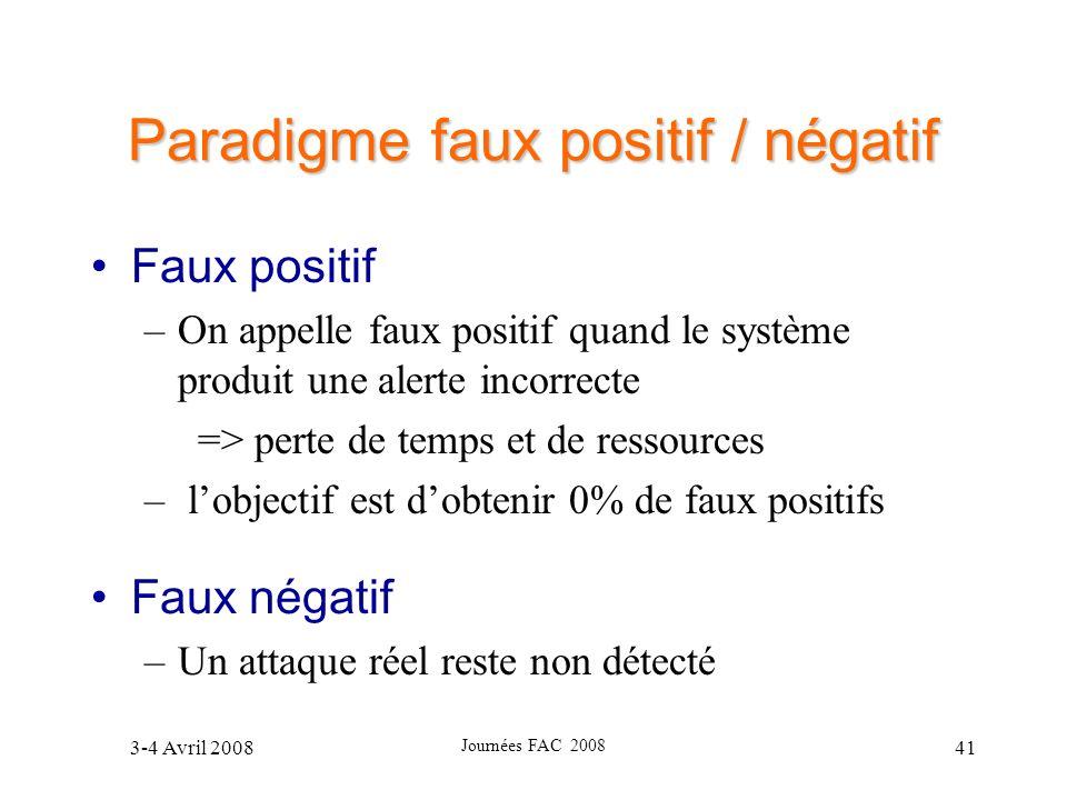 Paradigme faux positif / négatif