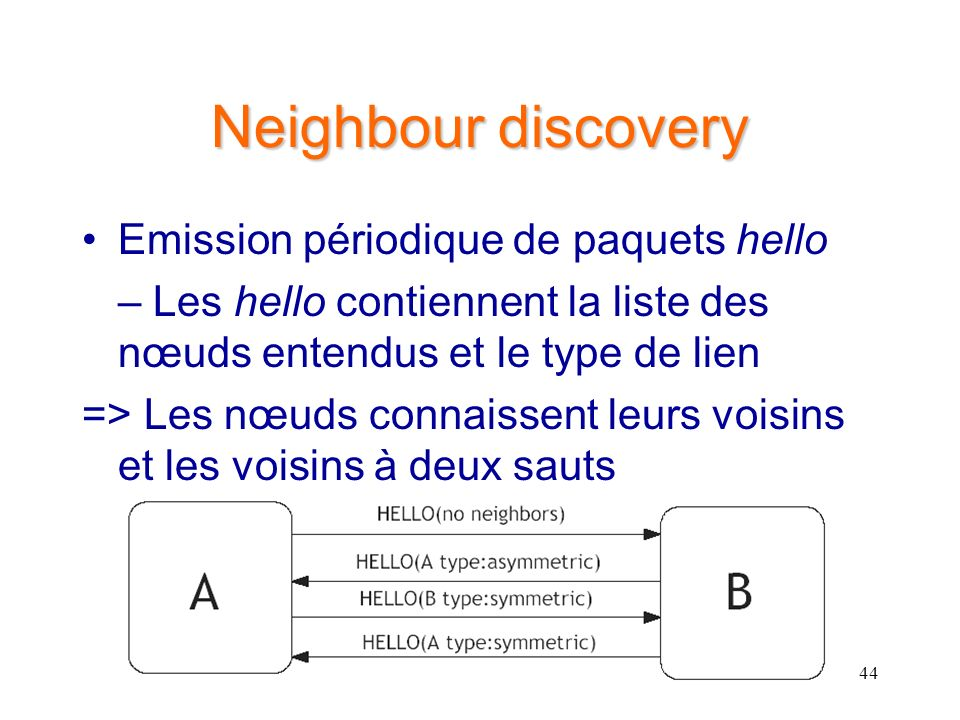 Neighbour discovery Emission périodique de paquets hello
