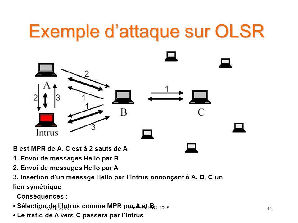 Exemple d'attaque sur OLSR