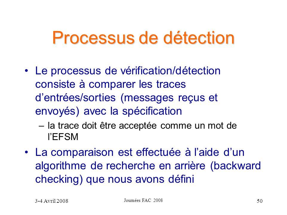 Processus de détection
