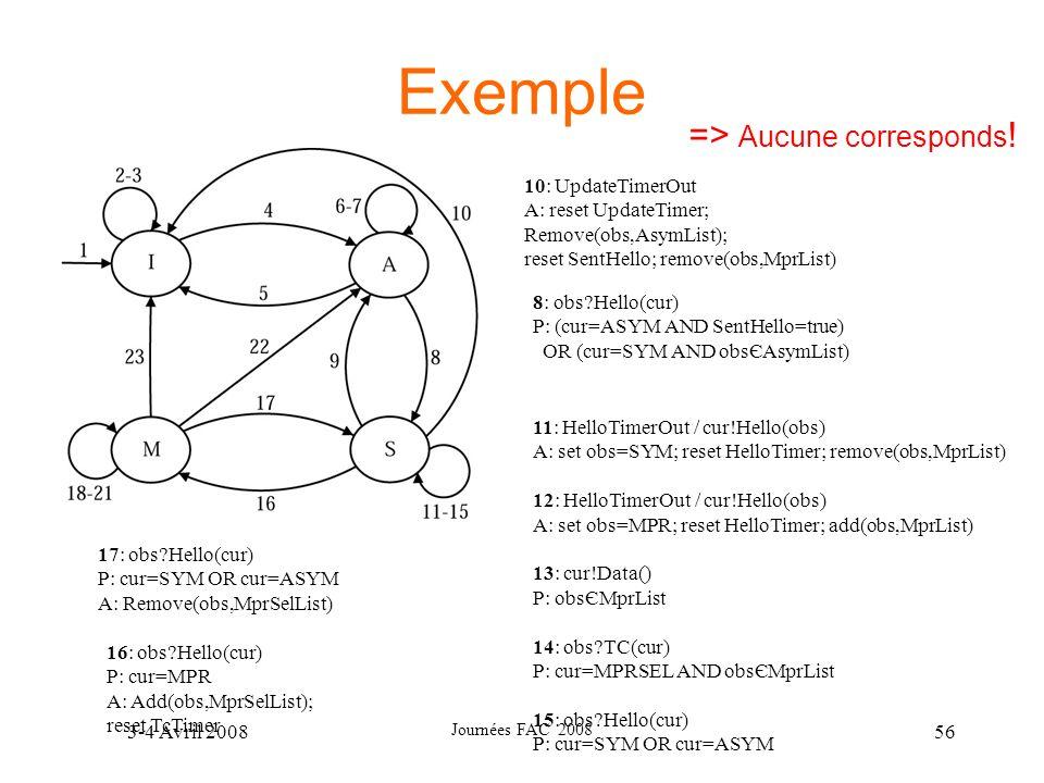 Exemple => Aucune corresponds! 10: UpdateTimerOut
