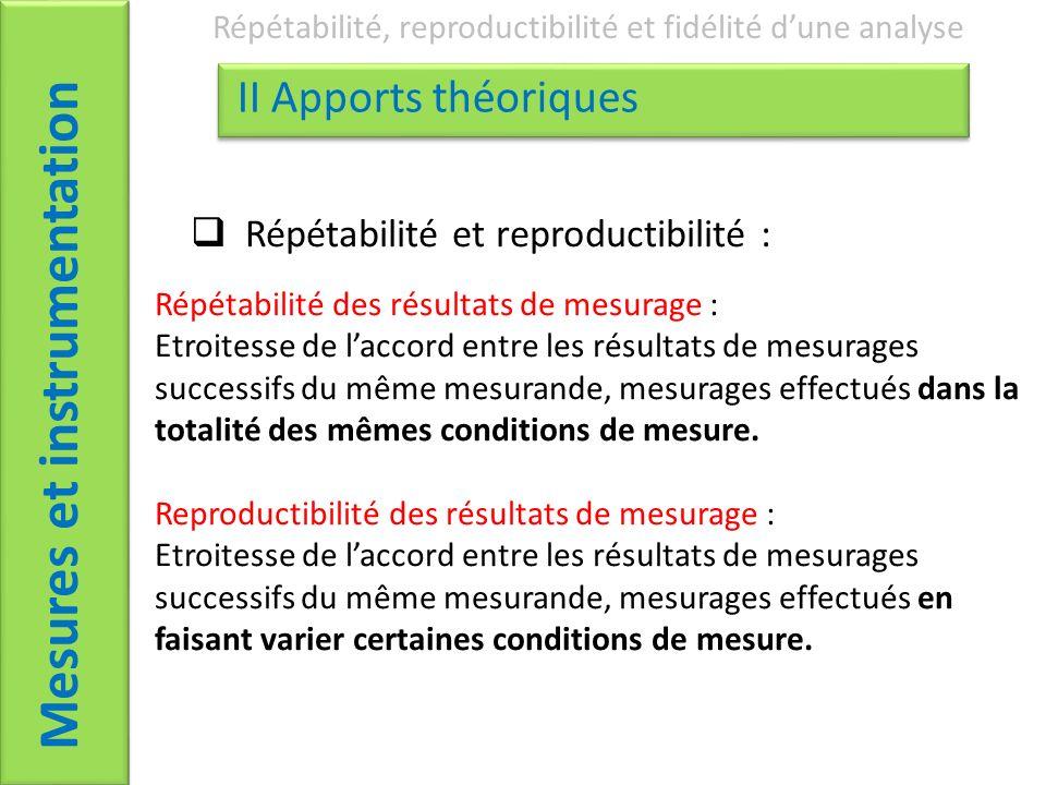 Répétabilité, reproductibilité et fidélité d'une analyse