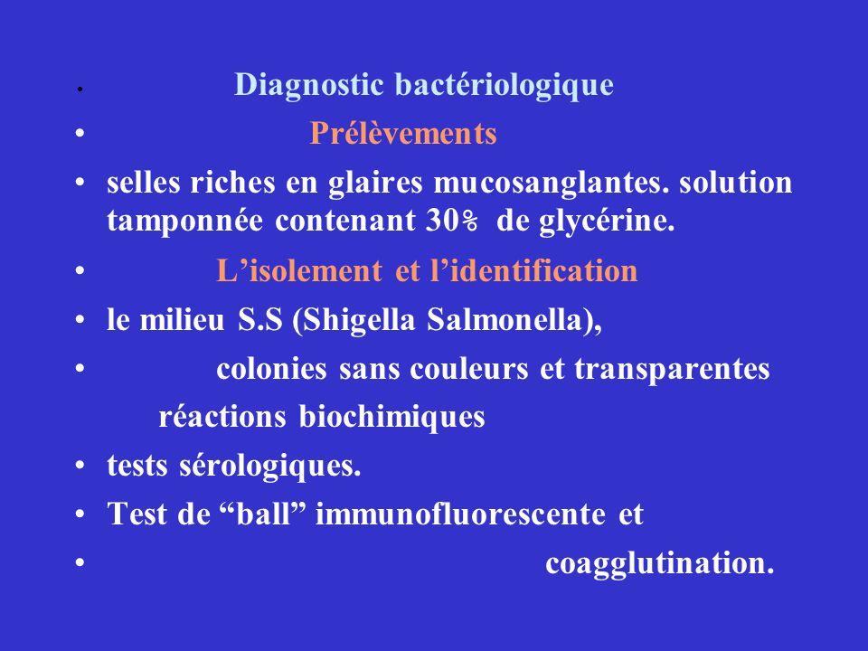 L'isolement et l'identification le milieu S.S (Shigella Salmonella),