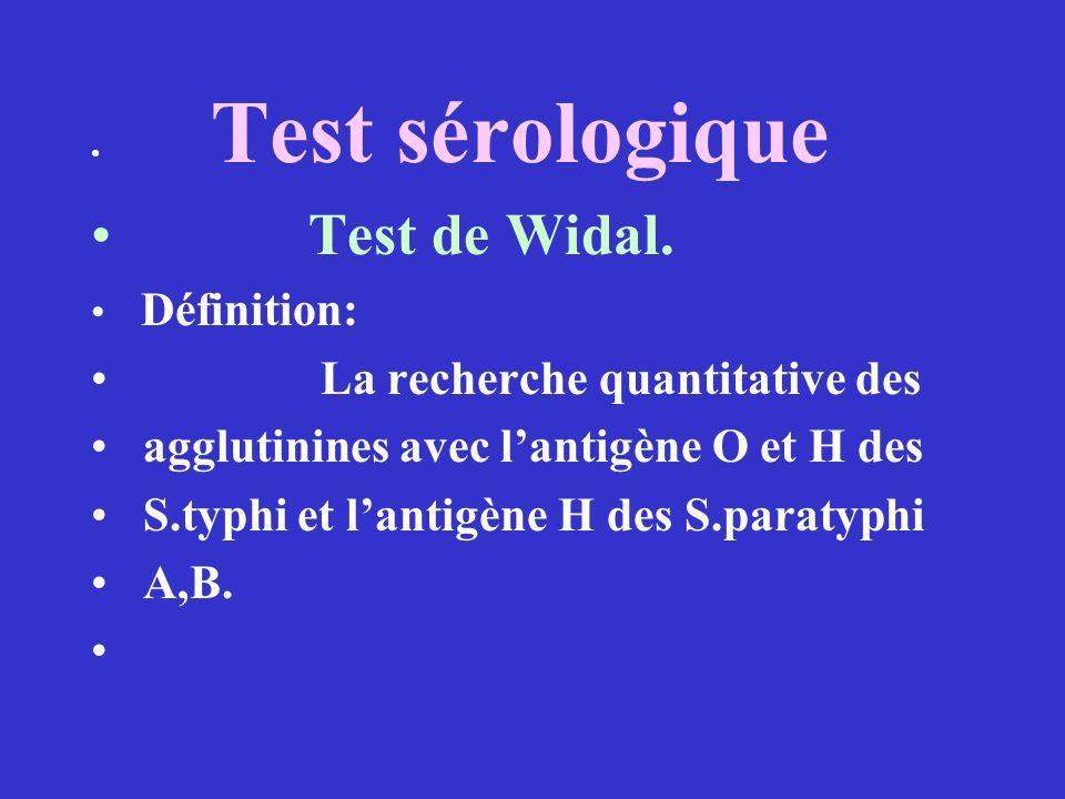 Test de Widal. La recherche quantitative des