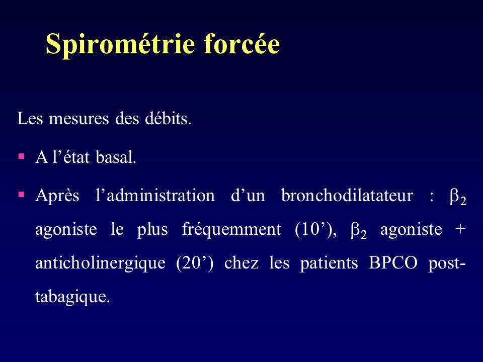 Spirométrie forcée Les mesures des débits. A l'état basal.