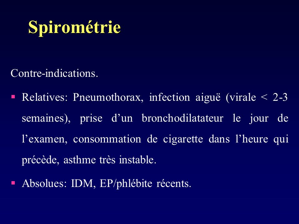 Spirométrie Contre-indications.
