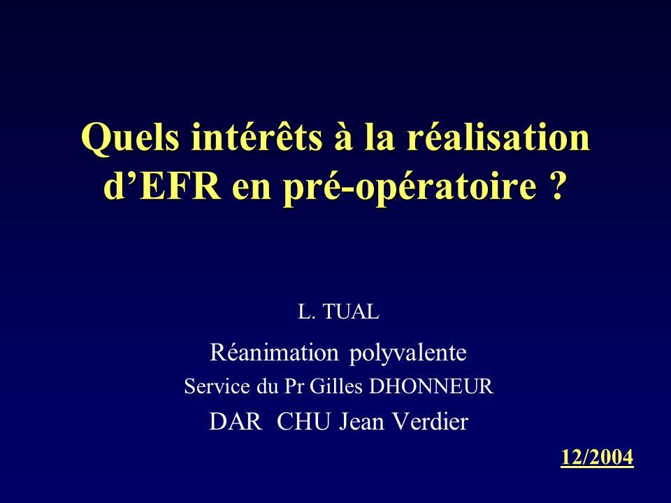 Quels intérêts à la réalisation d'EFR en pré-opératoire