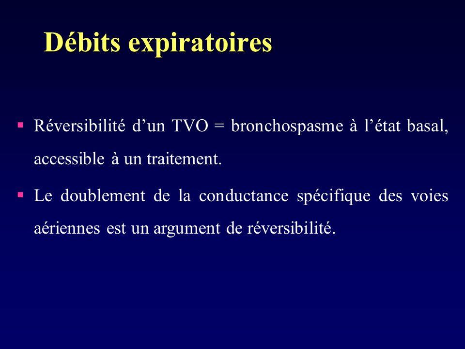 Débits expiratoires Réversibilité d'un TVO = bronchospasme à l'état basal, accessible à un traitement.