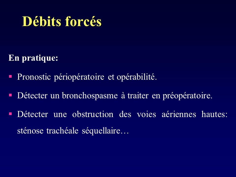 Débits forcés En pratique: Pronostic périopératoire et opérabilité.