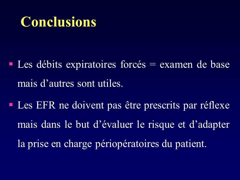 Conclusions Les débits expiratoires forcés = examen de base mais d'autres sont utiles.