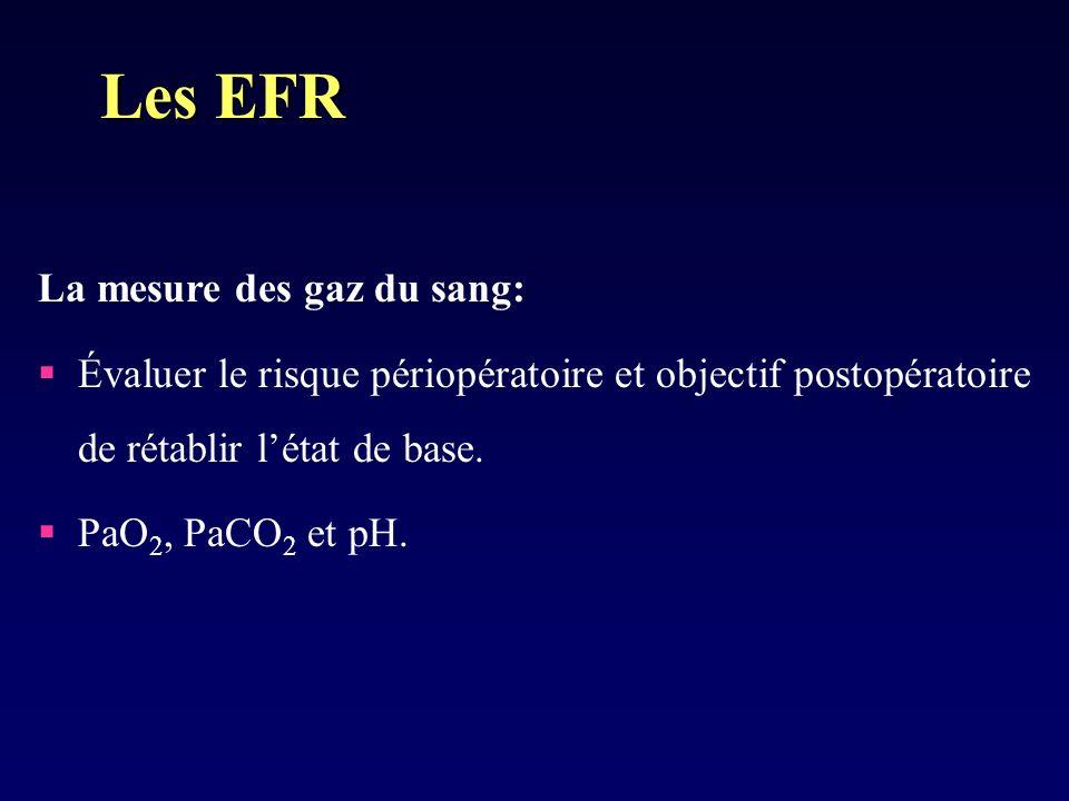 Les EFR La mesure des gaz du sang: