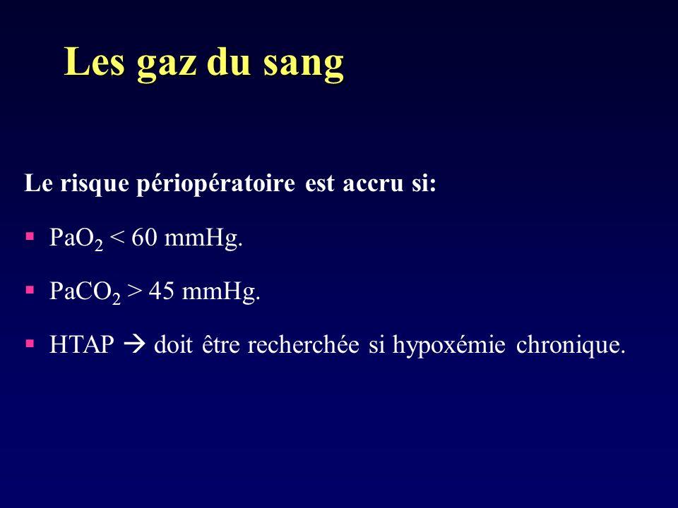 Les gaz du sang Le risque périopératoire est accru si: