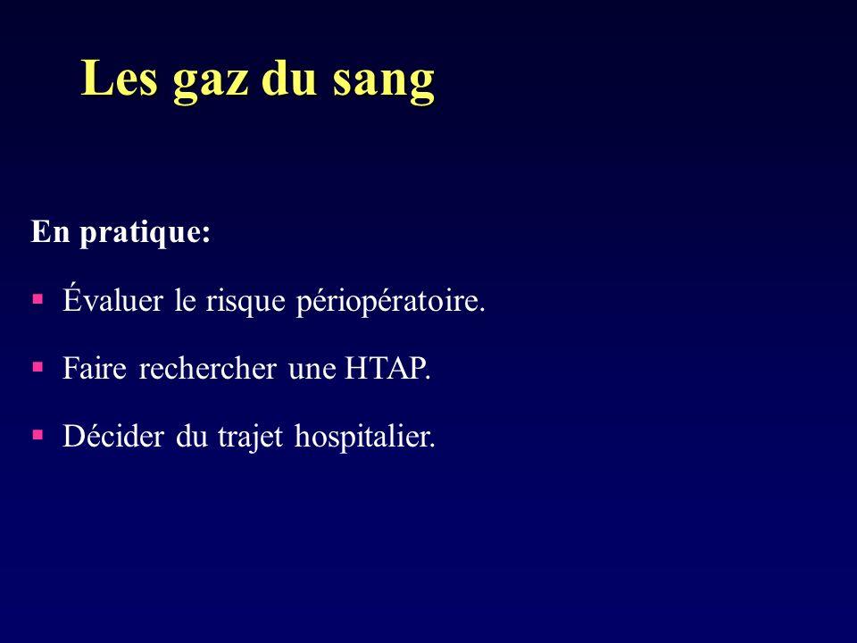 Les gaz du sang En pratique: Évaluer le risque périopératoire.