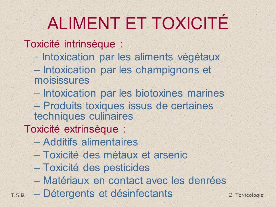 ALIMENT ET TOXICITÉ Toxicité intrinsèque :
