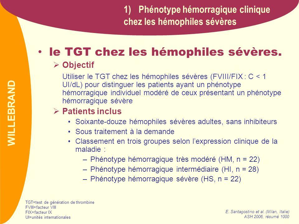 le TGT chez les hémophiles sévères.