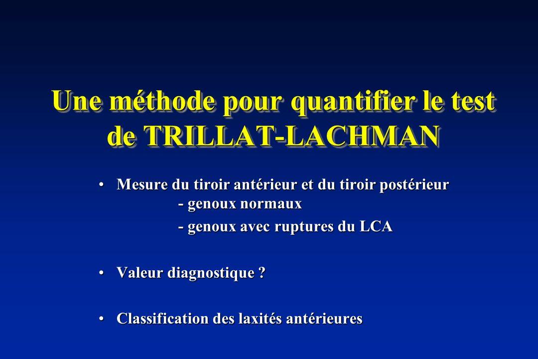 Une méthode pour quantifier le test de TRILLAT-LACHMAN