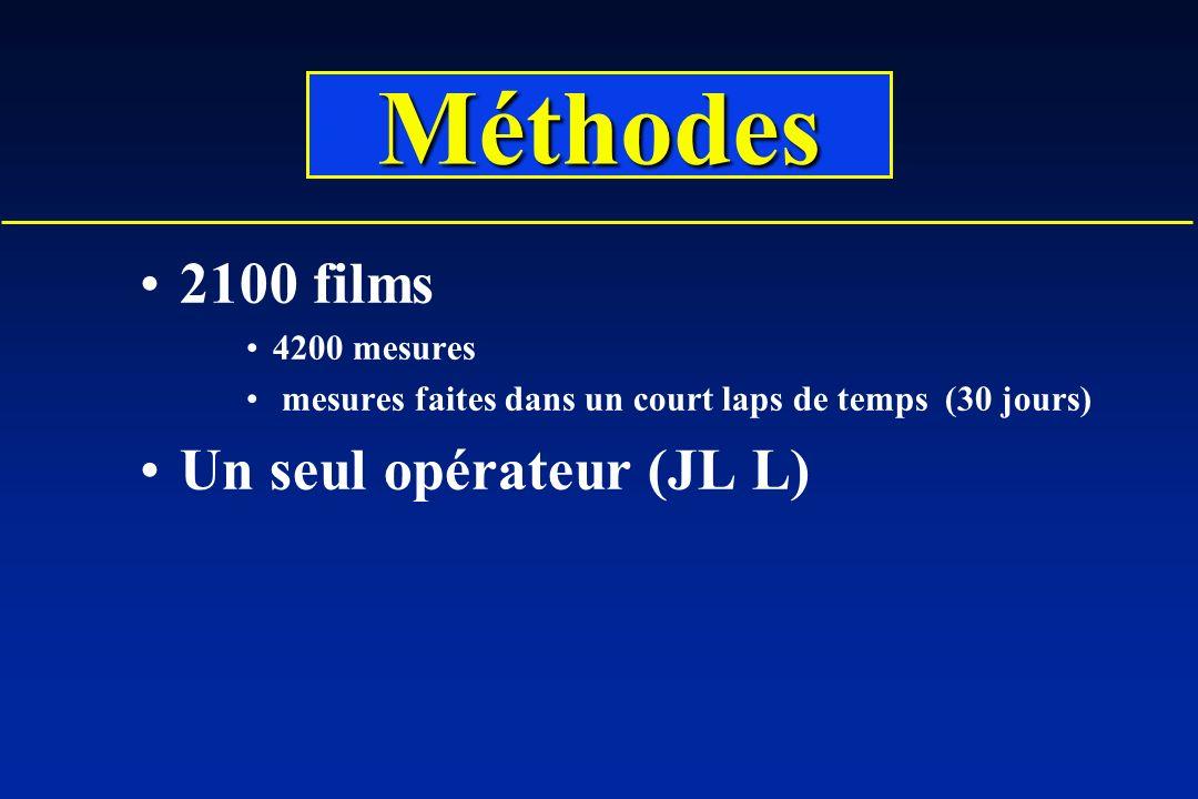 Méthodes 2100 films Un seul opérateur (JL L) 4200 mesures