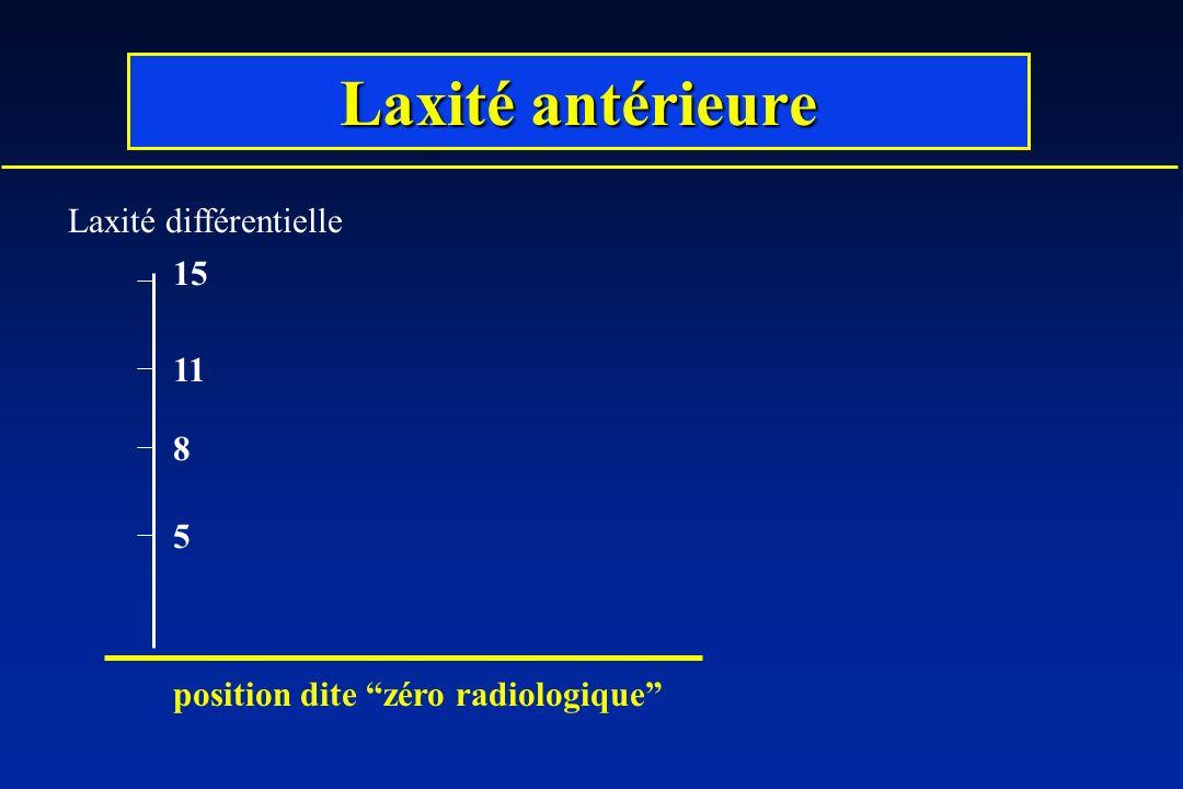Laxité antérieure Laxité différentielle 15 11 8 5
