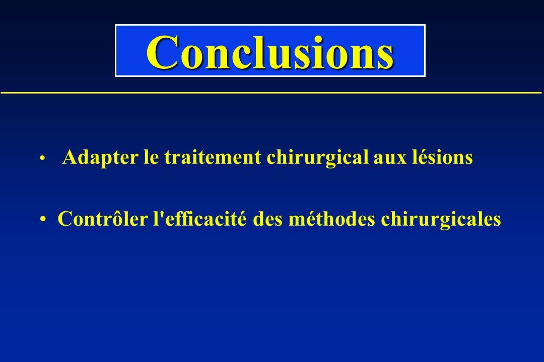 Conclusions Contrôler l efficacité des méthodes chirurgicales