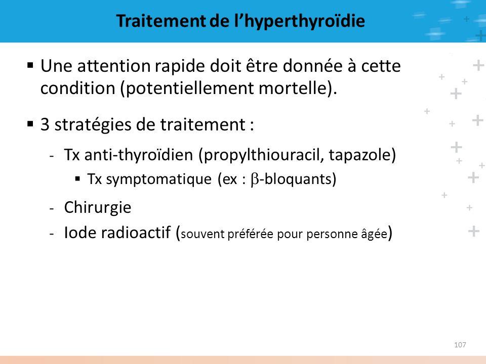 Traitement de l'hyperthyroïdie