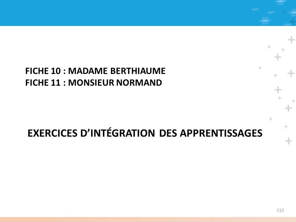 FICHE 10 : MADAME BERTHIAUME FICHE 11 : MONSIEUR NORMAND