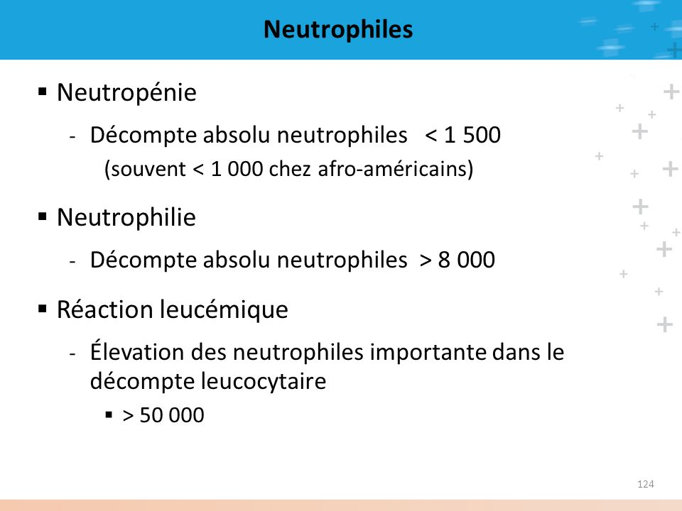 Neutrophiles Neutropénie Neutrophilie Réaction leucémique