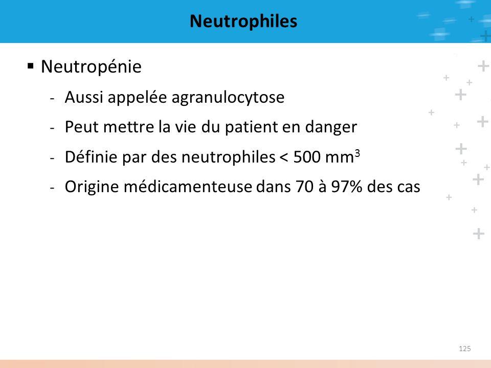 Neutrophiles Neutropénie Aussi appelée agranulocytose