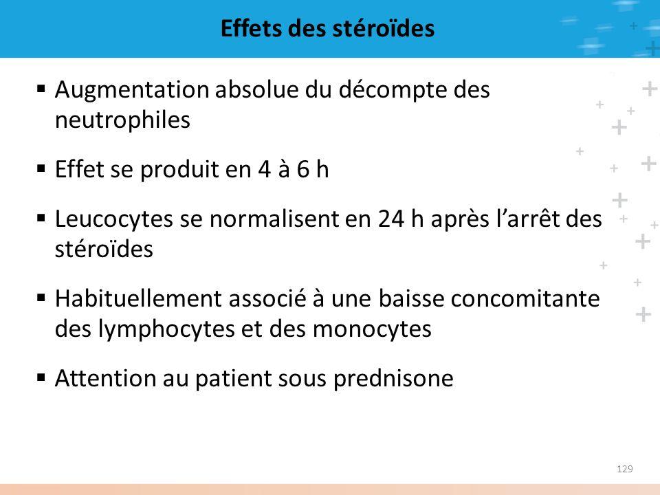 Effets des stéroïdes Augmentation absolue du décompte des neutrophiles. Effet se produit en 4 à 6 h.