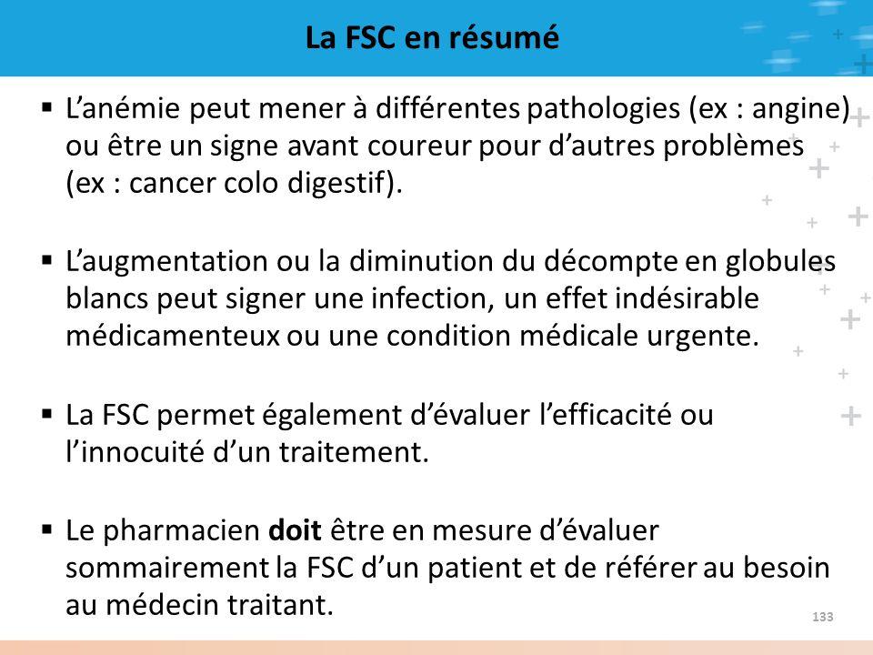 La FSC en résumé