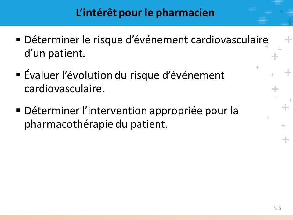 L'intérêt pour le pharmacien
