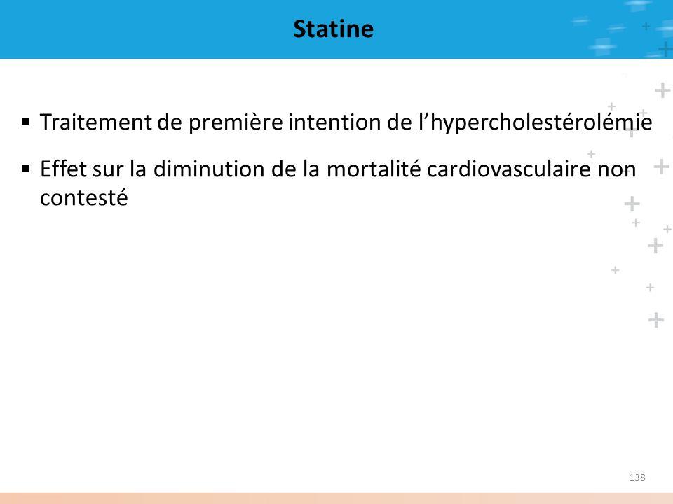 Statine Traitement de première intention de l'hypercholestérolémie