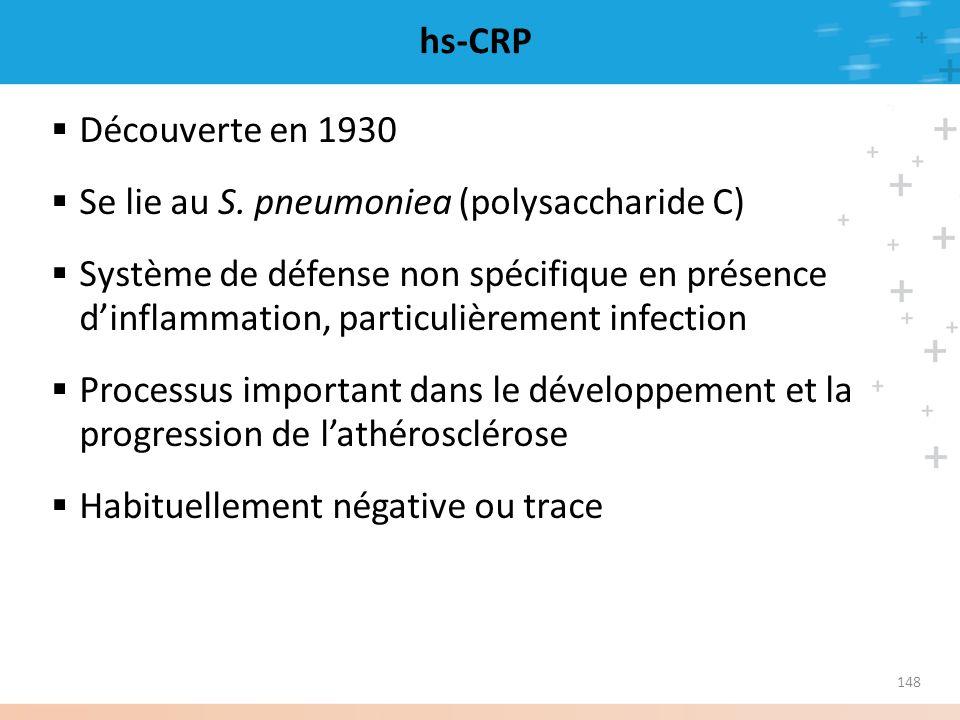 Se lie au S. pneumoniea (polysaccharide C)