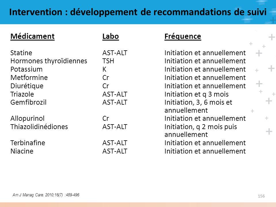 Intervention : développement de recommandations de suivi