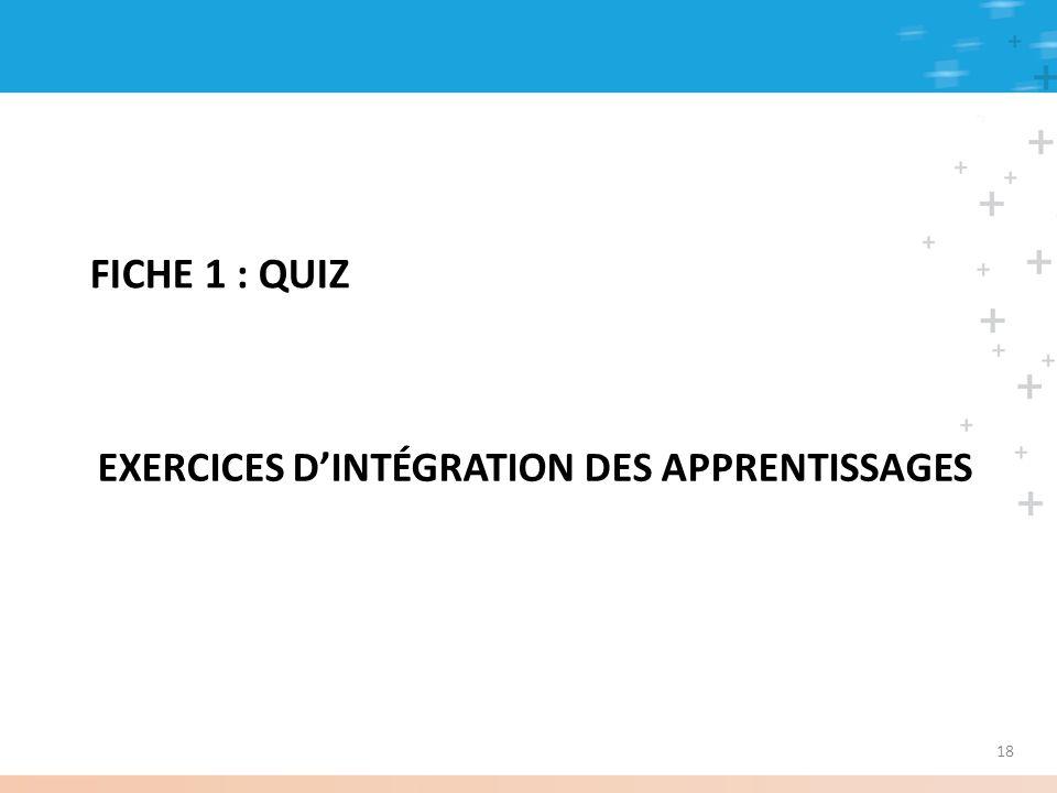 EXERCICES D'INTÉGRATION DES APPRENTISSAGES