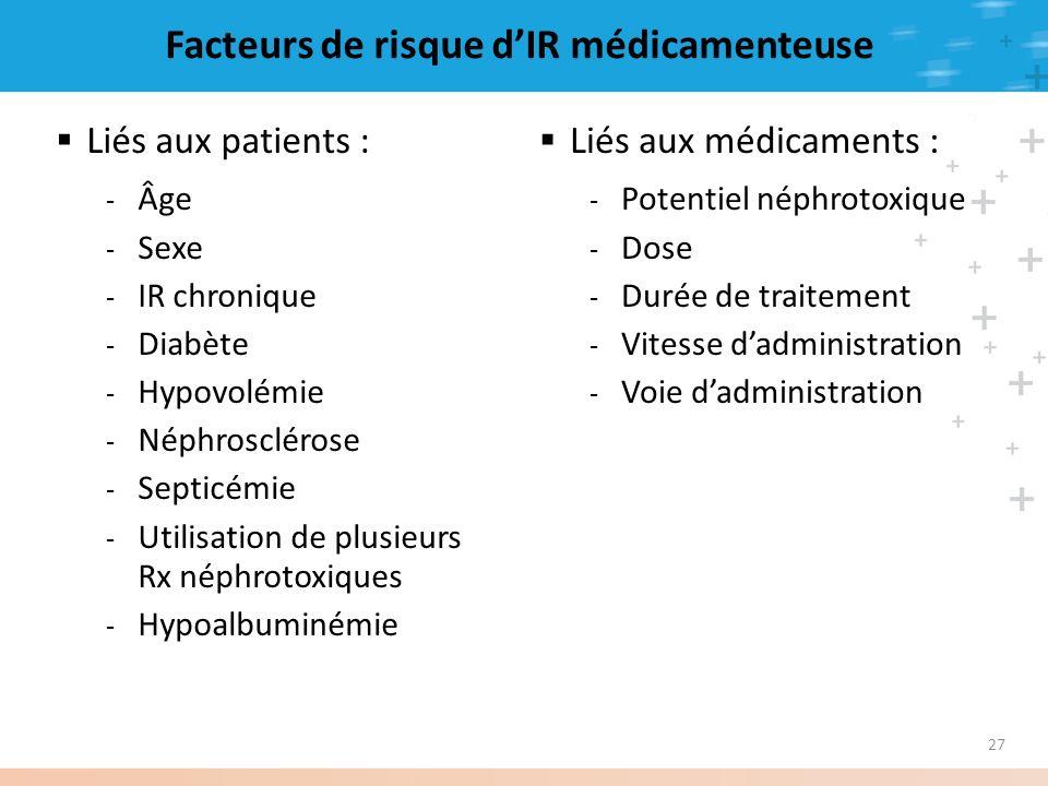 Facteurs de risque d'IR médicamenteuse