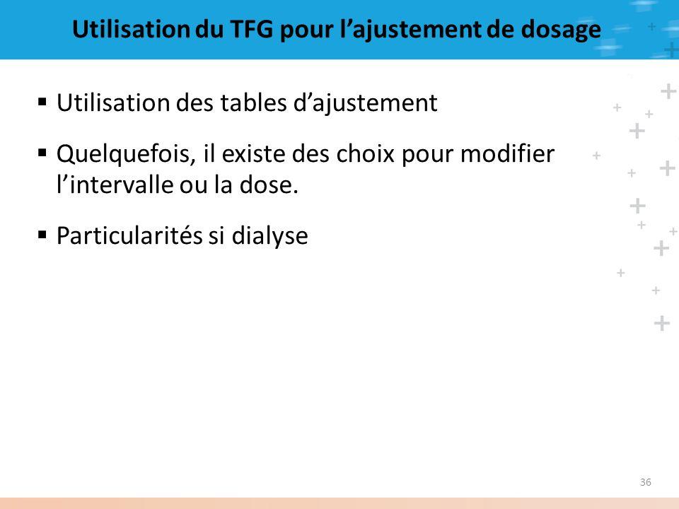 Utilisation du TFG pour l'ajustement de dosage