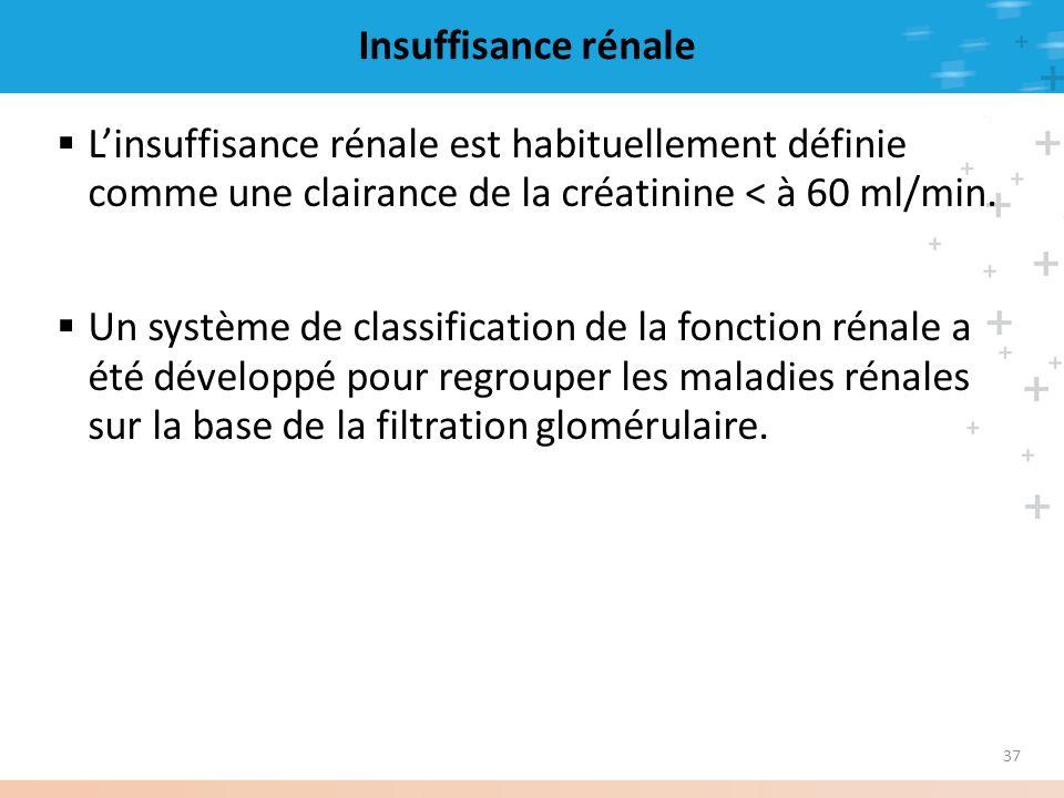 Insuffisance rénale L'insuffisance rénale est habituellement définie comme une clairance de la créatinine < à 60 ml/min.