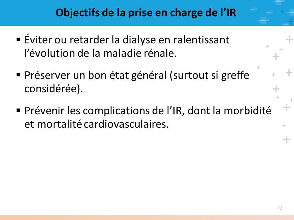 Objectifs de la prise en charge de l'IR