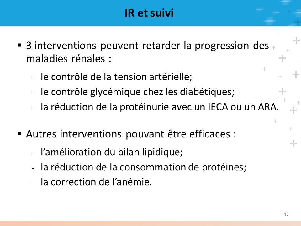 IR et suivi 3 interventions peuvent retarder la progression des maladies rénales : le contrôle de la tension artérielle;