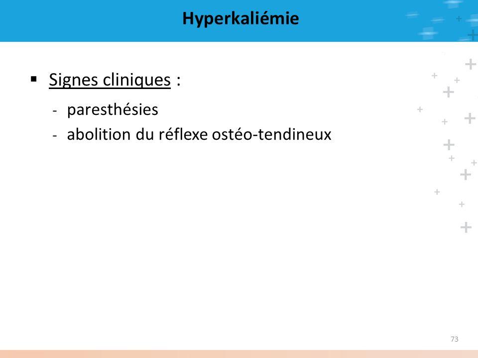 Hyperkaliémie Signes cliniques : paresthésies