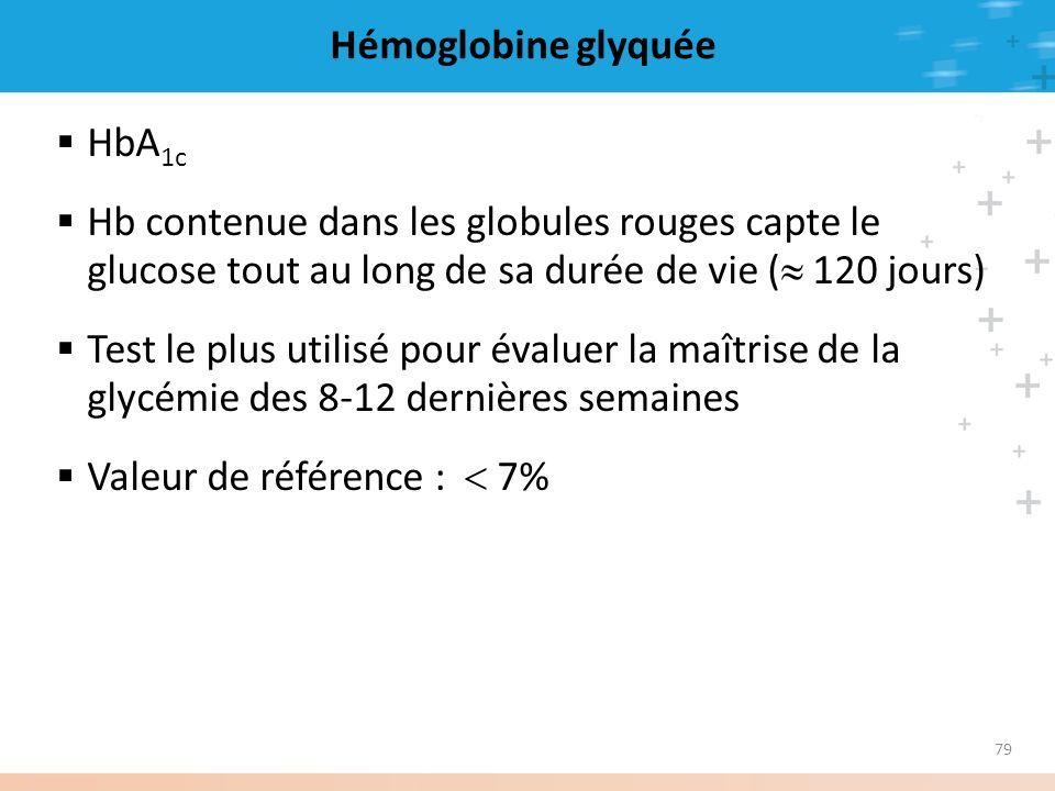 Valeur de référence :  7%